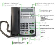 NEC SL1100 Business Telephone System | NECALL Voice & Data