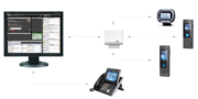 NEC IP DECT – Onsite Wireless Telephone System